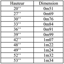 Tableau dimensions 2